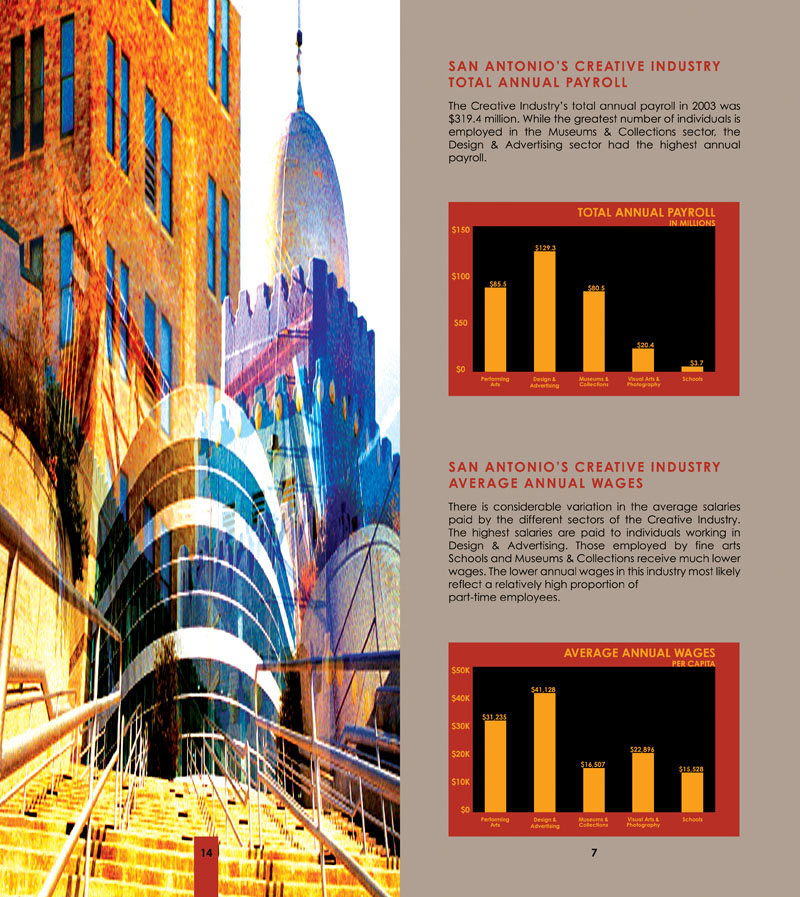 2005_Economic-Impact_06