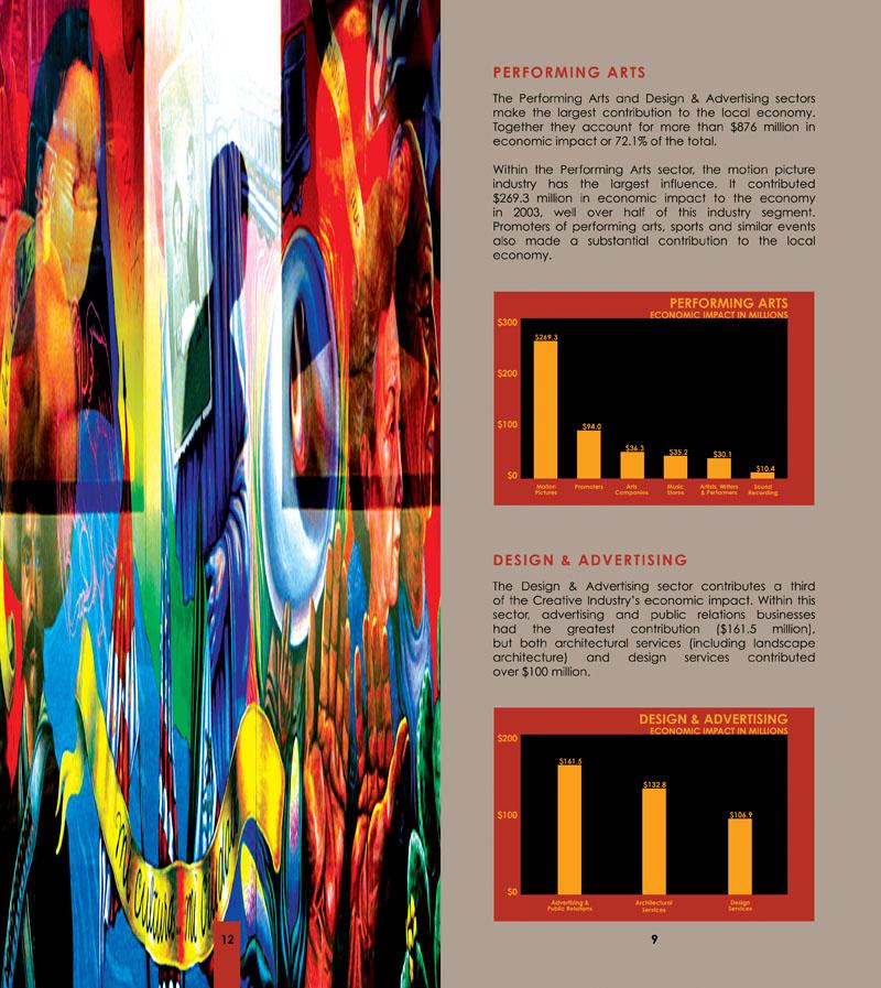 2005_Economic-Impact_07